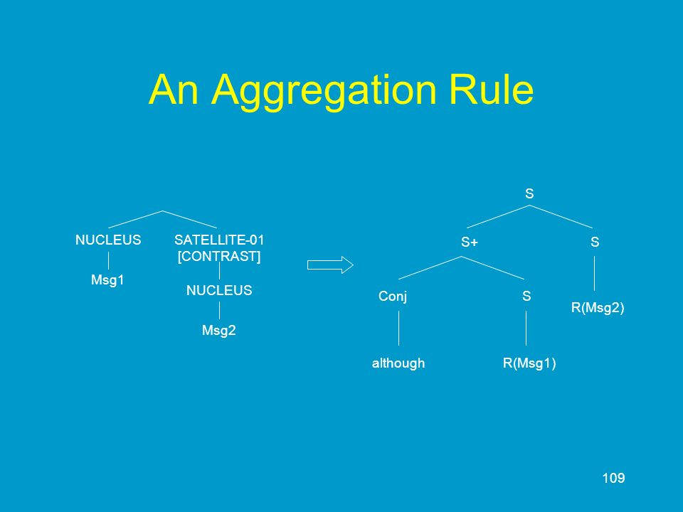 109 An Aggregation Rule SATELLITE-01 [CONTRAST] Msg2 NUCLEUS Msg1 NUCLEUS S+ Conj S R(Msg2) S S R(Msg1)although