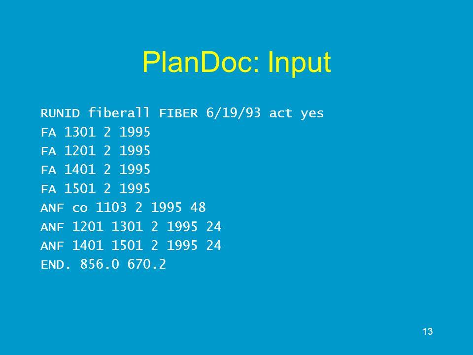 13 PlanDoc: Input RUNID fiberall FIBER 6/19/93 act yes FA 1301 2 1995 FA 1201 2 1995 FA 1401 2 1995 FA 1501 2 1995 ANF co 1103 2 1995 48 ANF 1201 1301