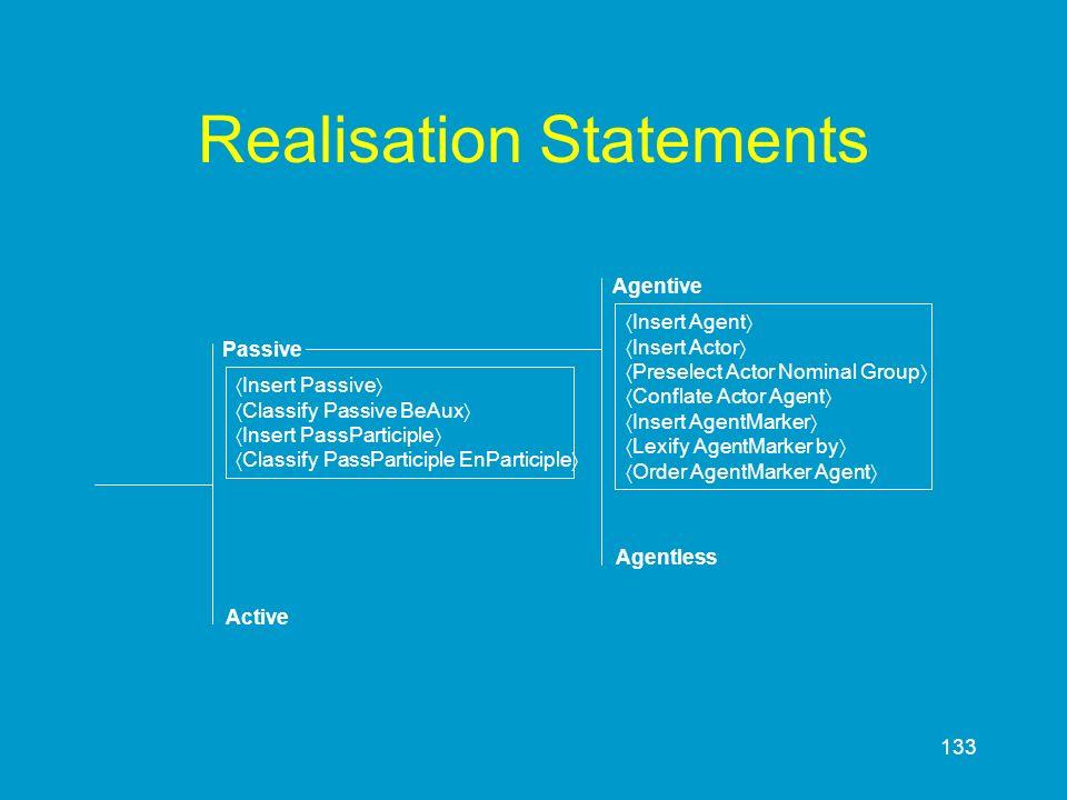 133 Realisation Statements Passive Active Agentive Agentless Insert Agent Insert Actor Preselect Actor Nominal Group Conflate Actor Agent Insert Agent