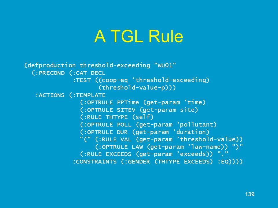 139 A TGL Rule (defproduction threshold-exceeding