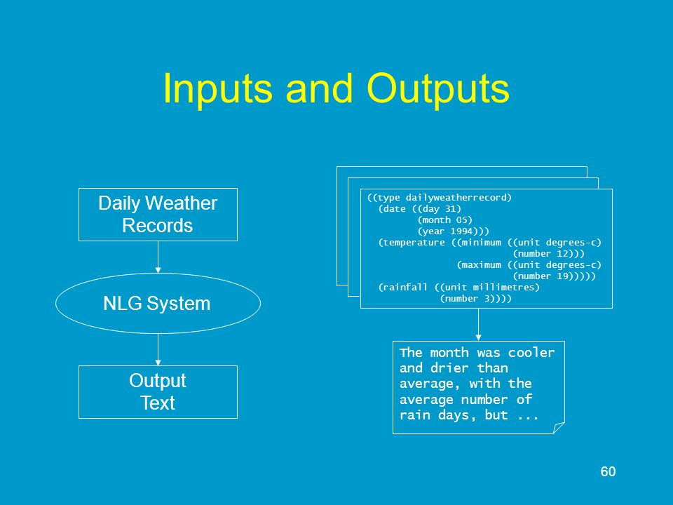 60 Inputs and Outputs Daily Weather Records NLG System Output Text The month was cooler and drier than average, with the average number of rain days,