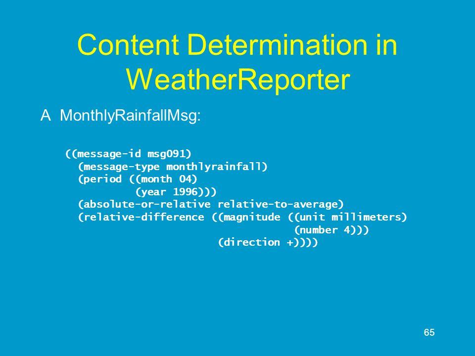 65 Content Determination in WeatherReporter A MonthlyRainfallMsg: ((message-id msg091) (message-type monthlyrainfall) (period ((month 04) (year 1996))