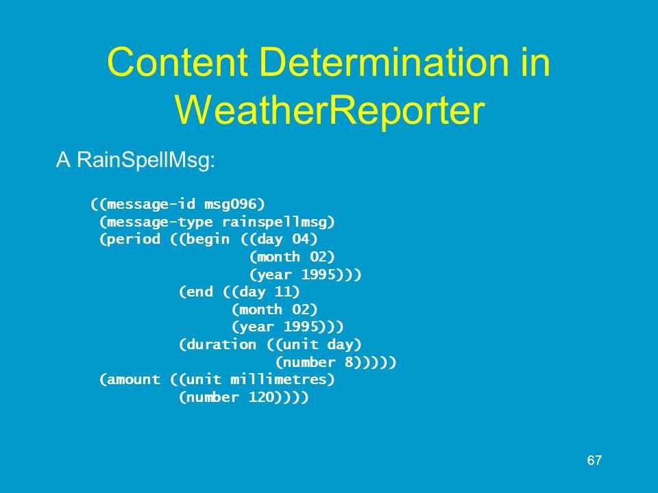 67 Content Determination in WeatherReporter A RainSpellMsg: ((message-id msg096) (message-type rainspellmsg) (period ((begin ((day 04) (month 02) (yea
