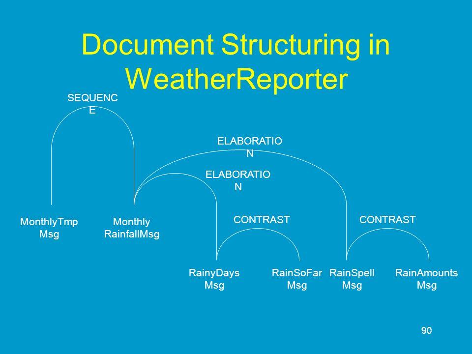 90 Document Structuring in WeatherReporter RainSoFar Msg CONTRAST RainAmounts Msg CONTRAST ELABORATIO N RainSpell Msg RainyDays Msg ELABORATIO N Month