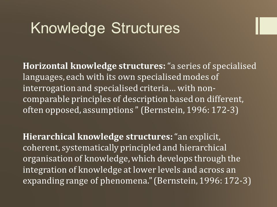 Knowledge Structures Horizontal knowledge structures: a series of specialised languages, each with its own specialised modes of interrogation and spec