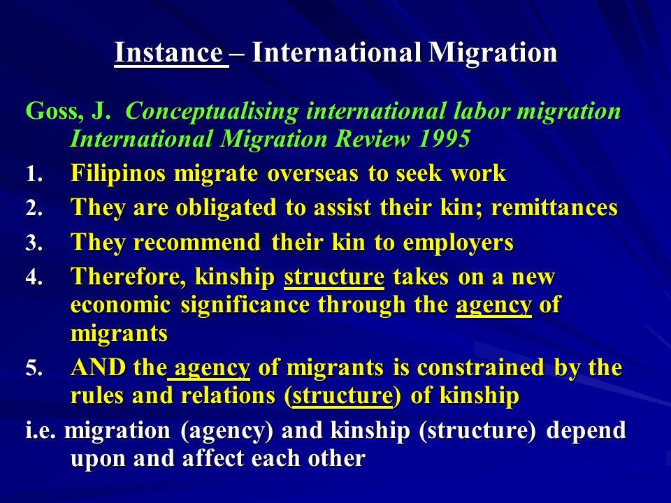 Instance – International Migration Goss, J.