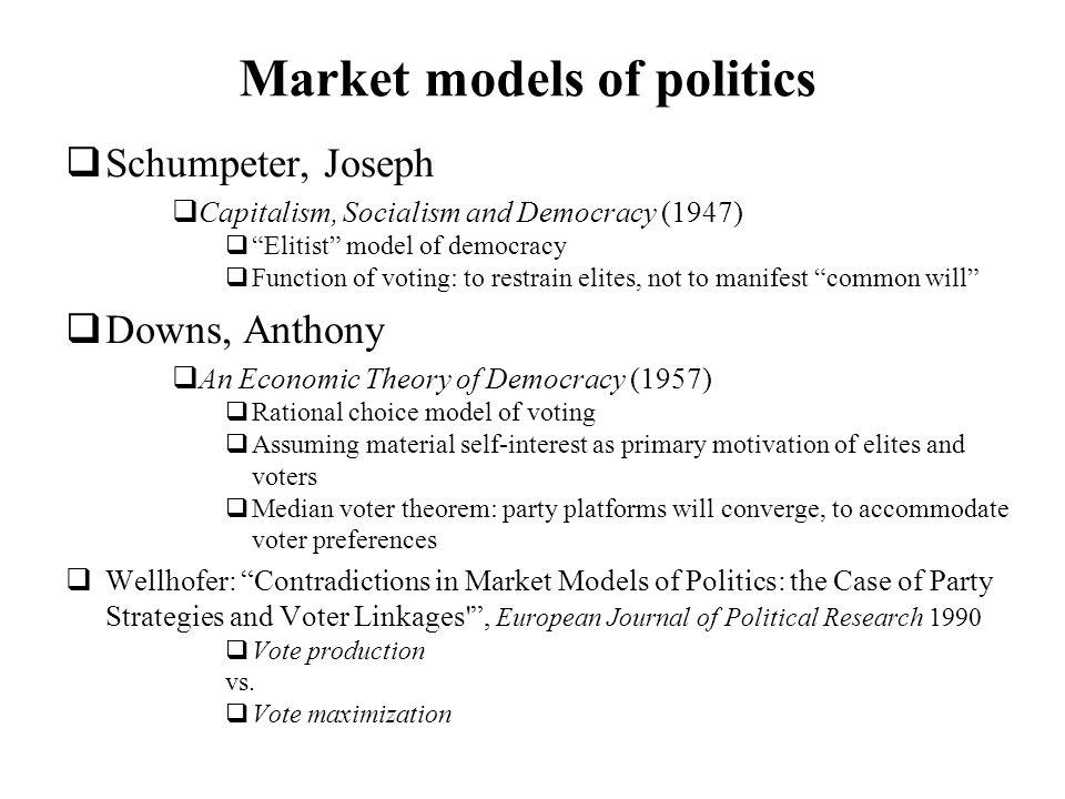 Market models of politics Schumpeter, Joseph Capitalism, Socialism and Democracy (1947) Elitist model of democracy Function of voting: to restrain eli