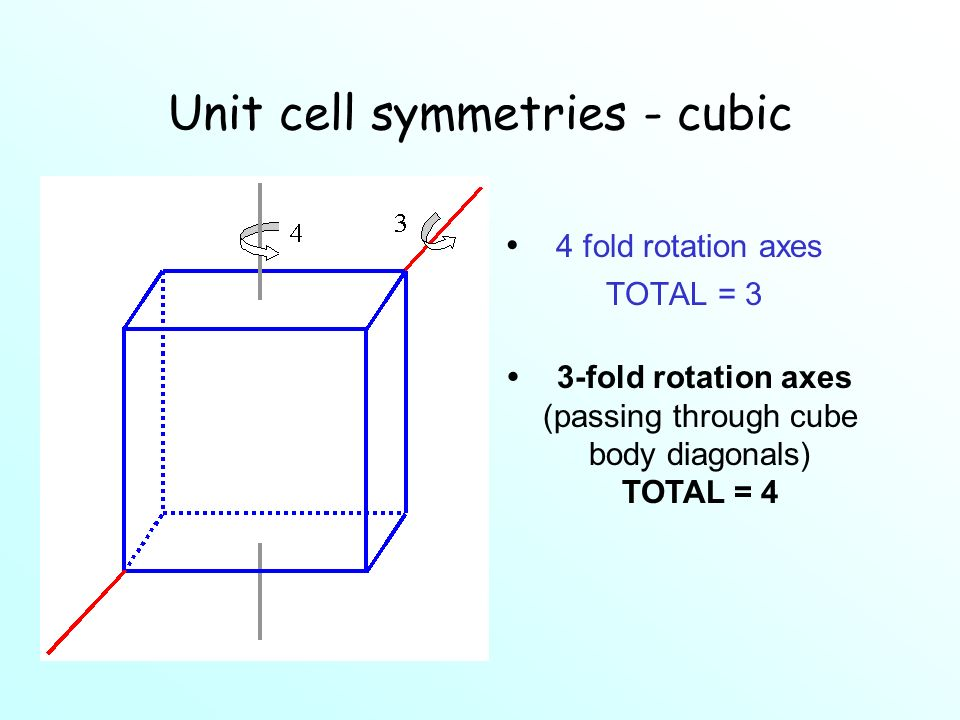 Unit cell symmetries - cubic 4 fold rotation axes TOTAL = 3 3-fold rotation axes (passing through cube body diagonals) TOTAL = 4