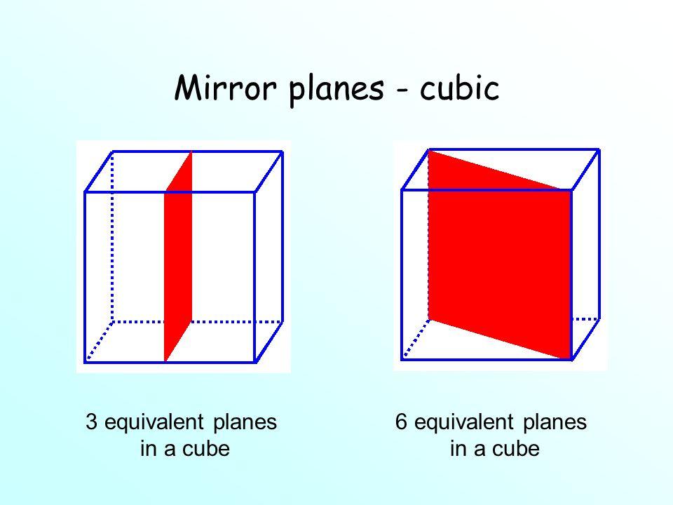 Mirror planes - cubic 3 equivalent planes in a cube 6 equivalent planes in a cube