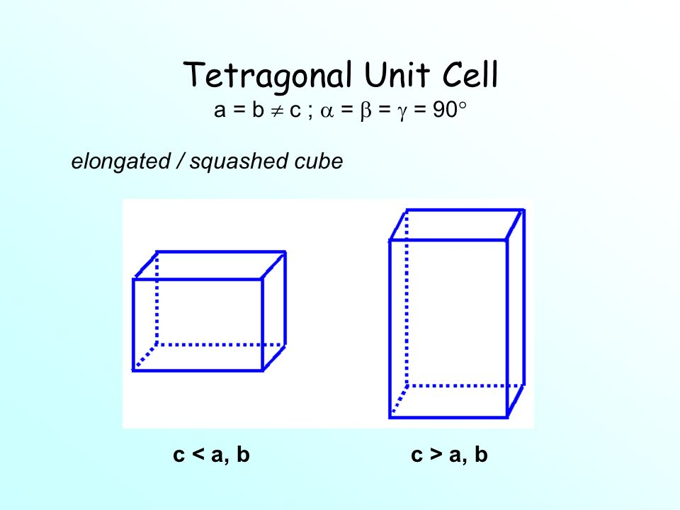 Tetragonal Unit Cell a = b c ; = = = 90 c a, b elongated / squashed cube