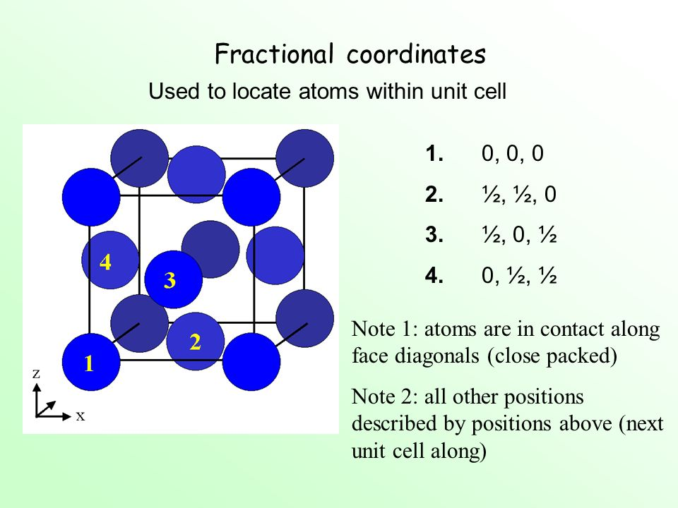 Packing fraction The fraction of space which is occupied by atoms is called the packing fraction,, for the structure For cubic close packing: The spheres have been packed together as closely as possible, resulting in a packing fraction of 0.74