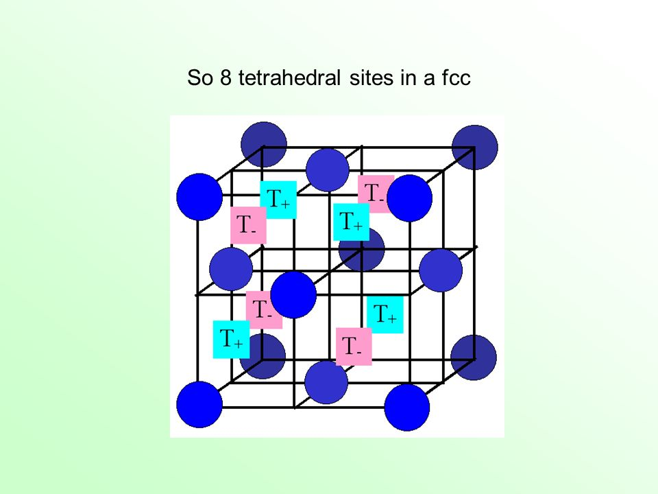 Summary By understanding the basic geometry of a cube and use of Pythagoras theorem, we can calculate the bond lengths in a fcc structure As a consequence, we can calculate the radius of the interstitial sites we can calculate the packing efficiency for different packed structures h.c.p and c.c.p are equally efficient packing schemes