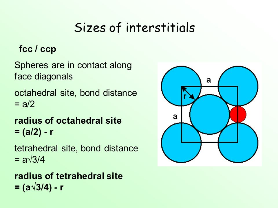 Sizes of interstitials fcc / ccp Spheres are in contact along face diagonals octahedral site, bond distance = a/2 radius of octahedral site = (a/2) -