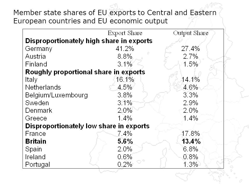 Member state shares of EU exports to Central and Eastern European countries and EU economic output