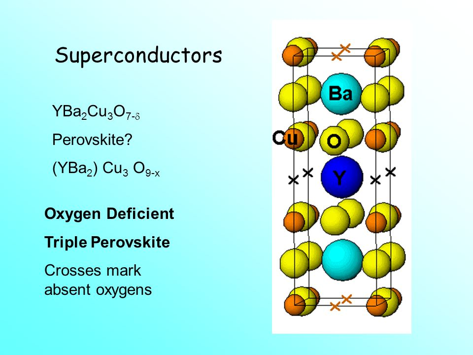 2) Disrupt dipoles by modifying B-site ions 3 Ti 4+ Mg 2+ + 2 Nb 5+ Ti-O ~ 1.96 Å;Nb-O ~2.02Å, Mg-O ~ 2.12Å NbO 6 octahedra may be polar; MgO 6 octahe