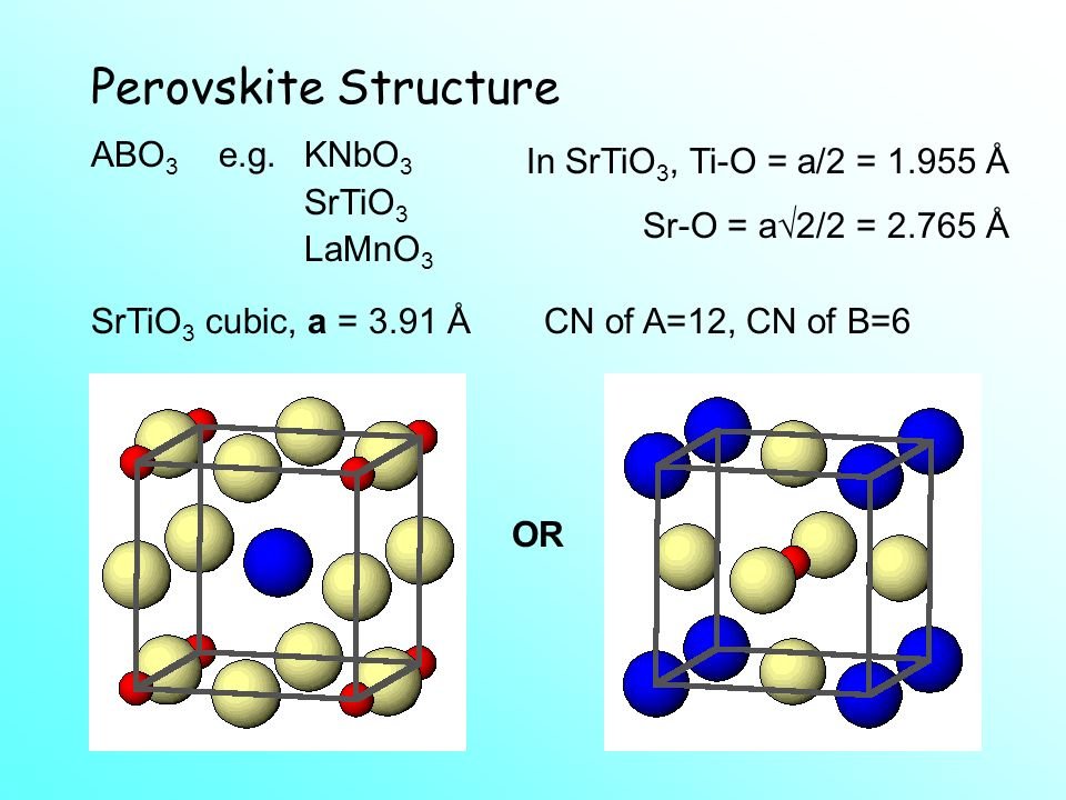 Perovskite - an Inorganic Chameleon ABX 3 - three compositional variables, A, B and X CaTiO 3 - dielectric BaTiO 3 - ferroelectric Pb(Mg 1/3 Nb 2/3 )O