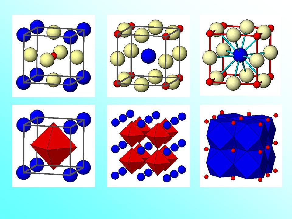 Perovskite Structure ABO 3 e.g. KNbO 3 SrTiO 3 LaMnO 3 SrTiO 3 cubic, a = 3.91 Å In SrTiO 3, Ti-O = a/2 = 1.955 Å Sr-O = a 2/2 = 2.765 Å CN of A=12, C