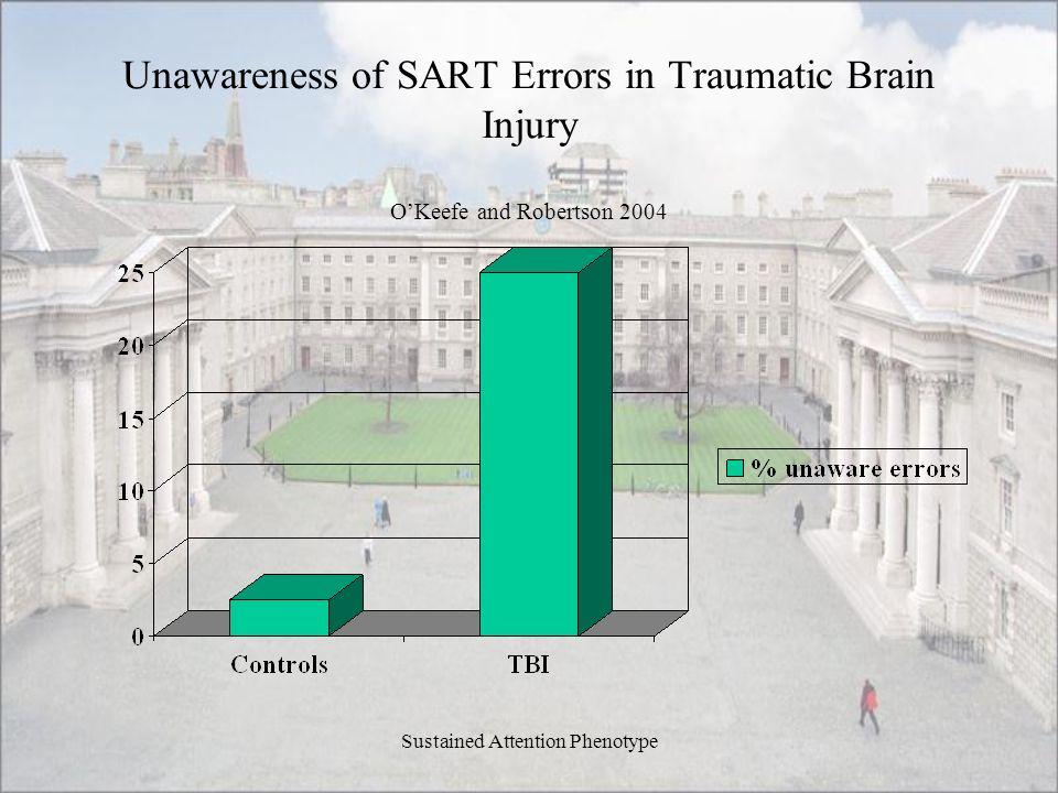Unawareness of SART Errors in Traumatic Brain Injury OKeefe and Robertson 2004