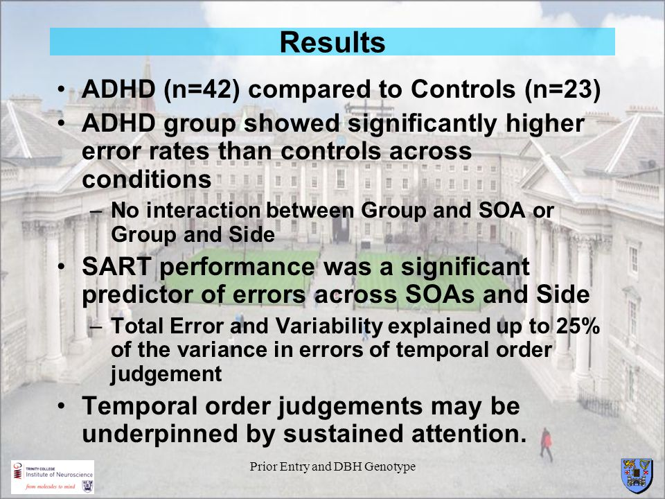 Prior Entry and DBH Genotype Results ADHD (n=42) compared to Controls (n=23) ADHD group showed significantly higher error rates than controls across c