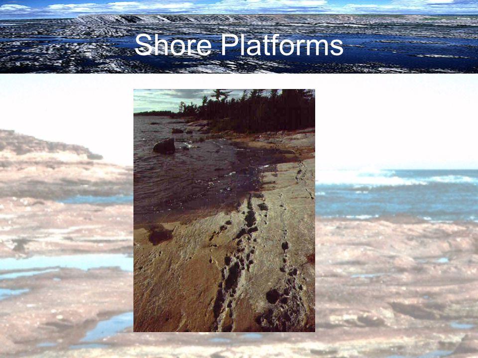 Shore Platforms