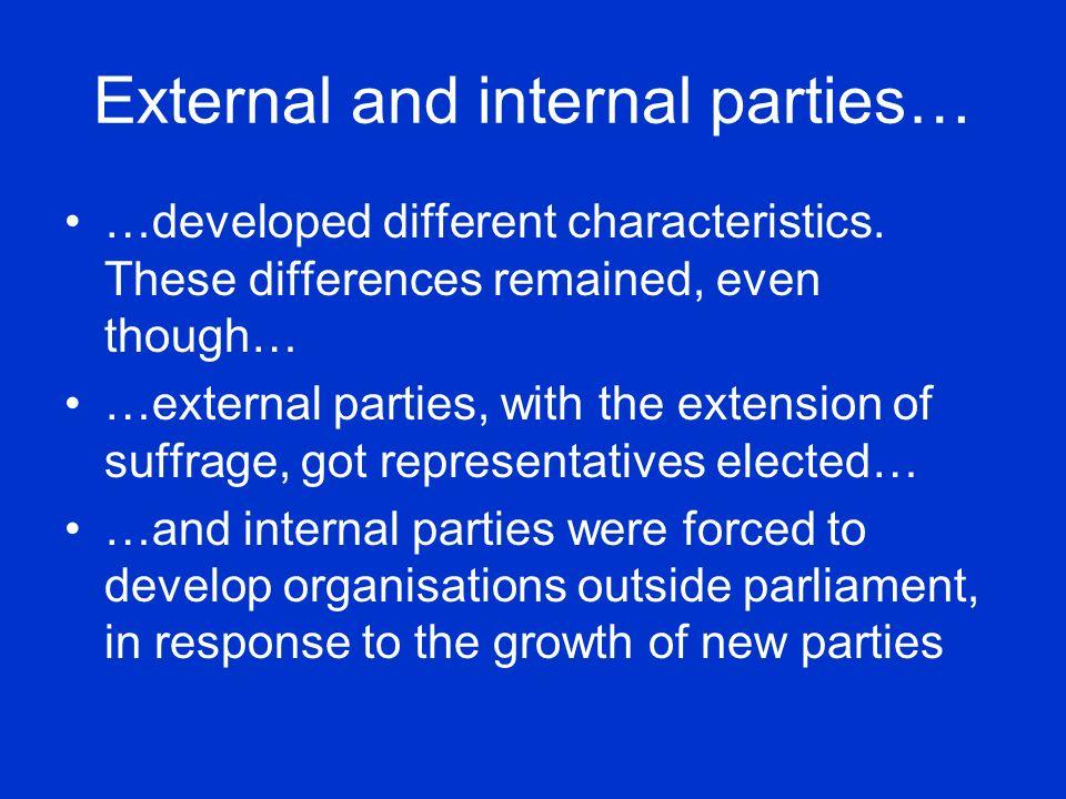 External and internal parties… …developed different characteristics.