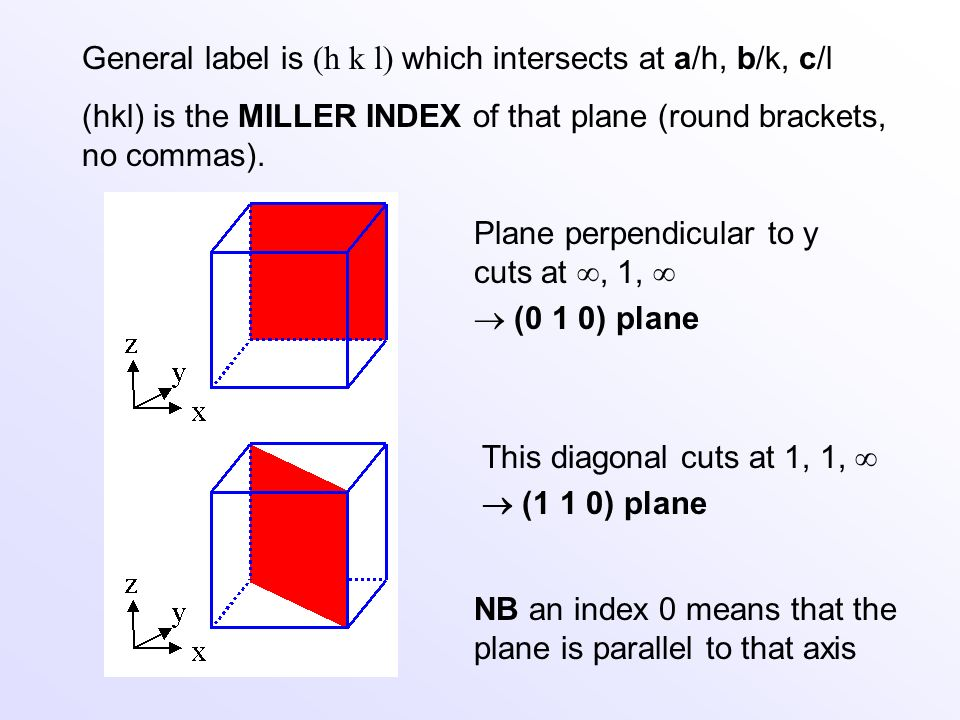 Plane perpendicular to y cuts at, 1, (0 1 0) plane General label is (h k l) which intersects at a/h, b/k, c/l (hkl) is the MILLER INDEX of that plane