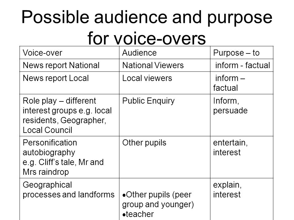 Possible audience and purpose for voice-overs Voice-overAudiencePurpose – to News report NationalNational Viewers inform - factual News report LocalLo