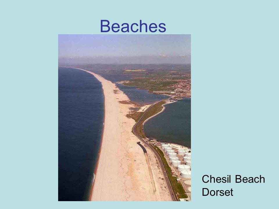 Beaches Chesil Beach Dorset