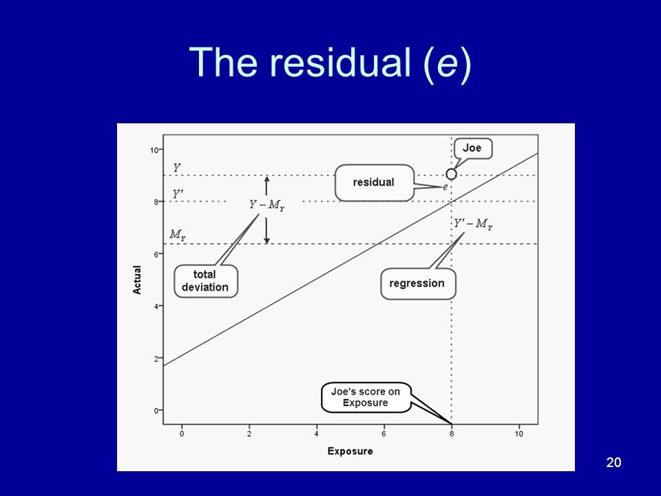 20 The residual (e)