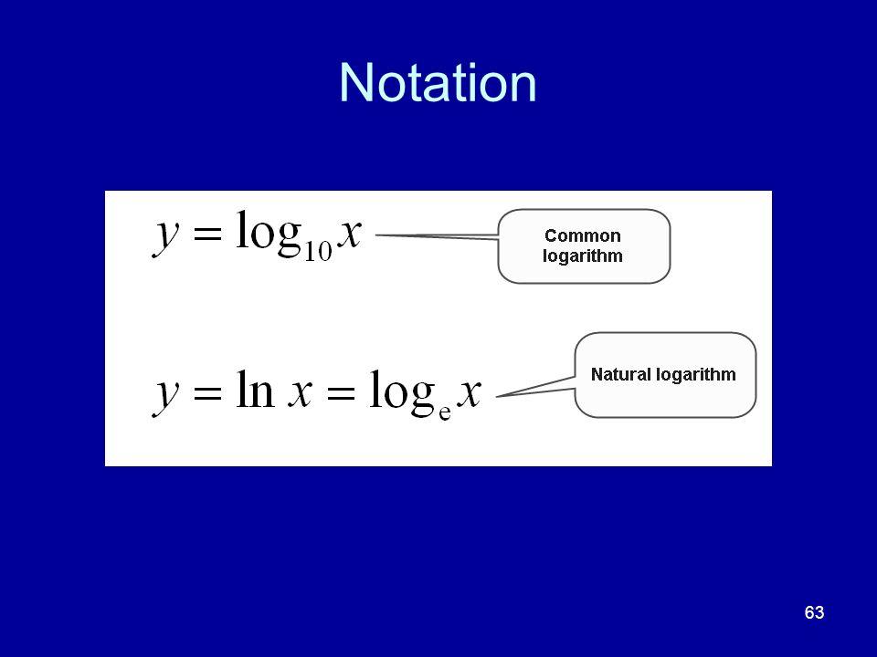 Notation 63