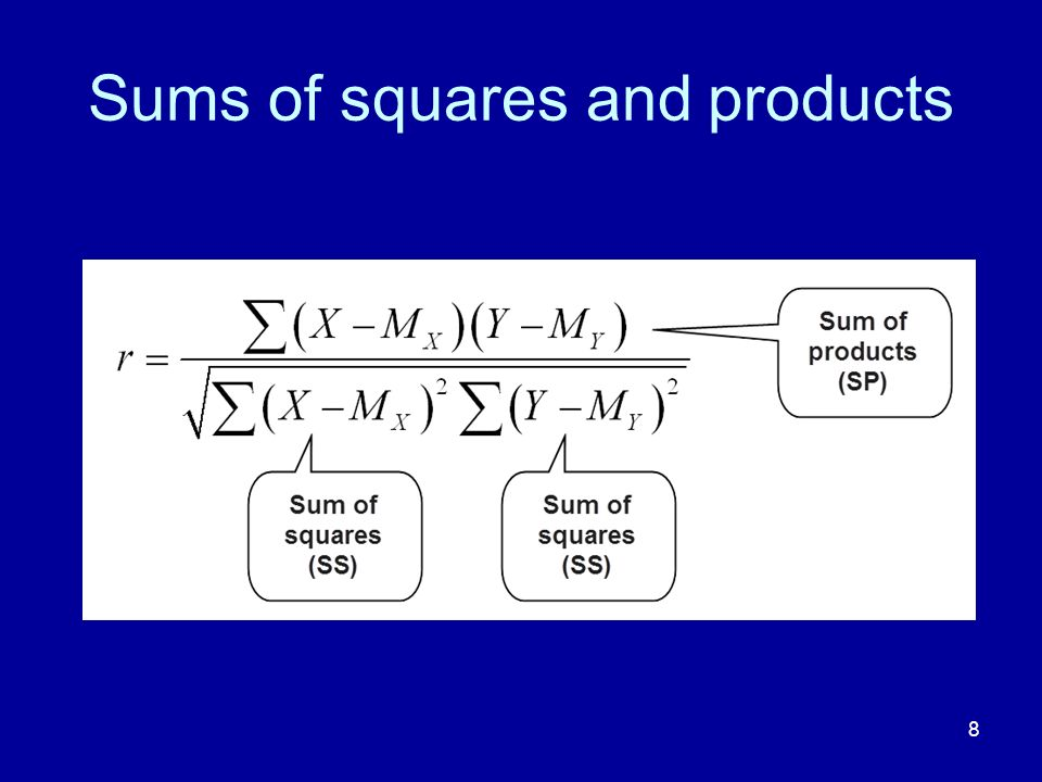Sums of squares and products 8