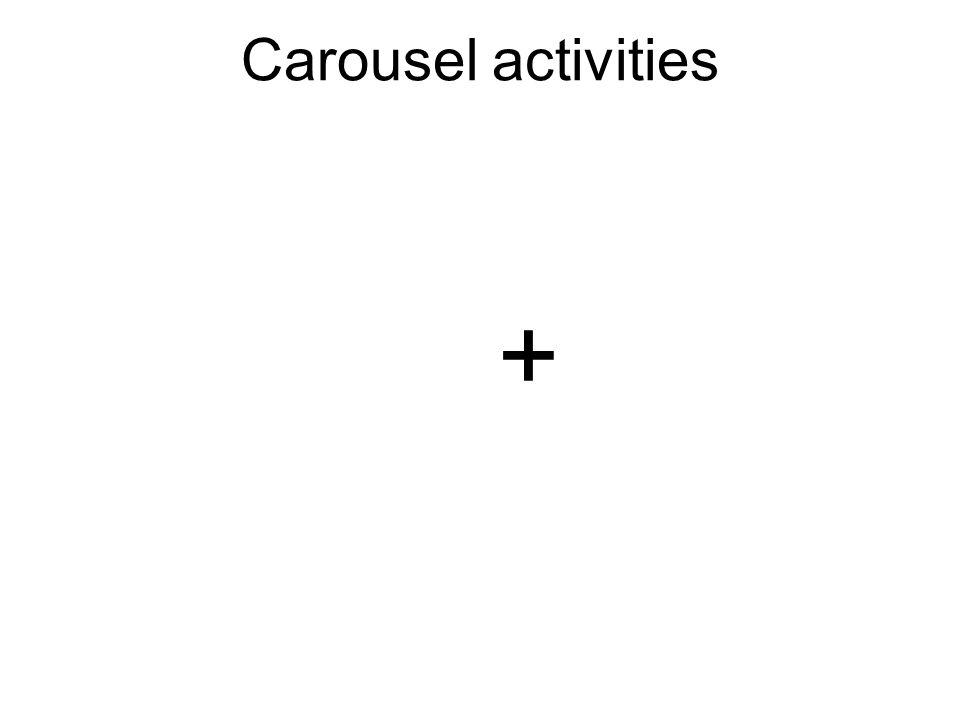 Carousel activities +