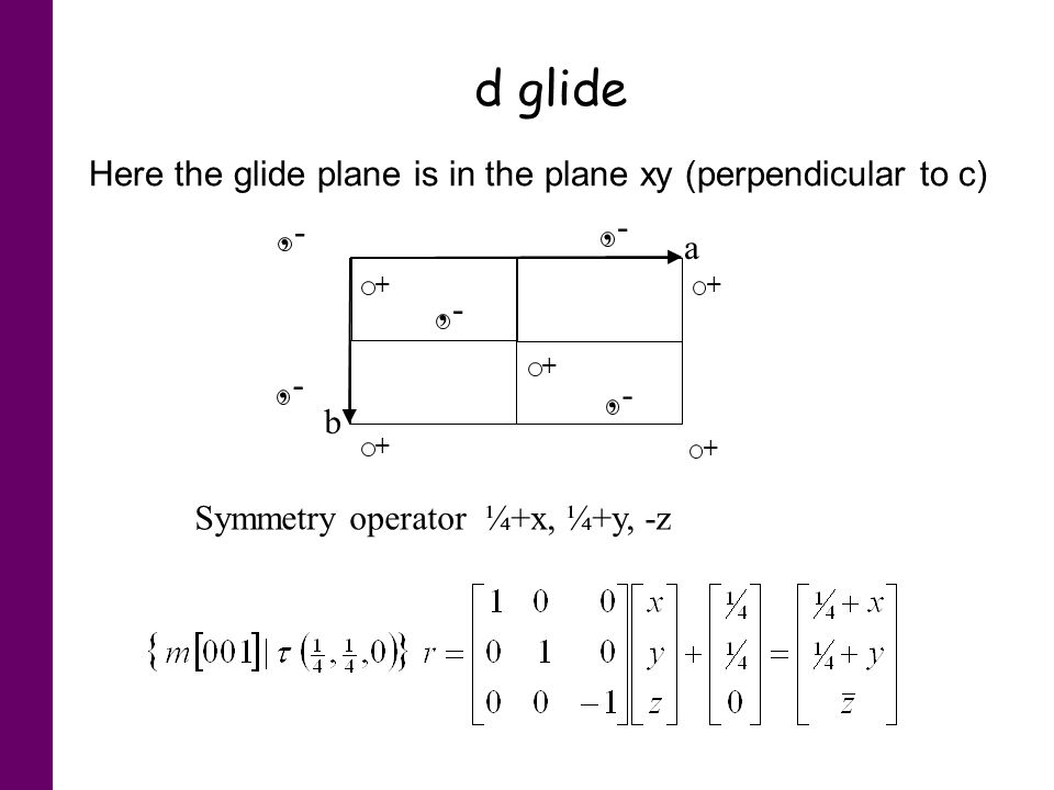 d glide Here the glide plane is in the plane xy (perpendicular to c) a b - +, + + + -, + -, -, -, Symmetry operator ¼+x, ¼+y, -z
