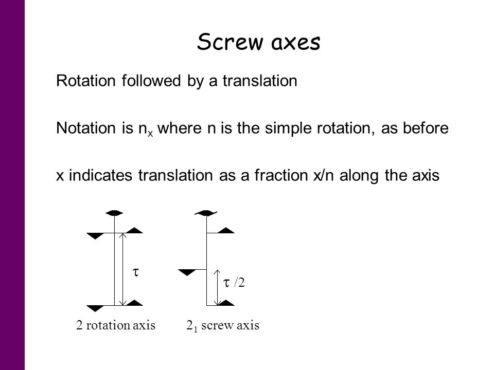 Screw axes Rotation followed by a translation Notation is n x where n is the simple rotation, as before x indicates translation as a fraction x/n alon