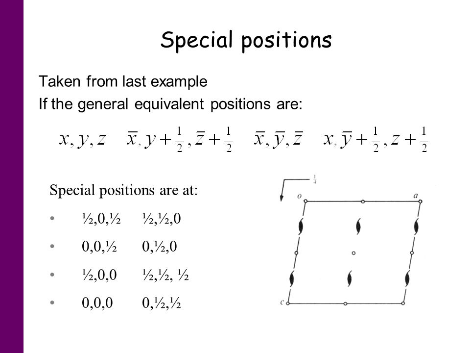 Special positions Taken from last example If the general equivalent positions are: Special positions are at: ½,0,½½,½,0 0,0,½0,½,0 ½,0,0½,½, ½ 0,0,00,