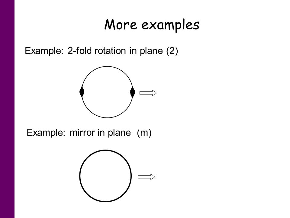 More examples Example: 2-fold rotation in plane (2) Example: mirror in plane (m)