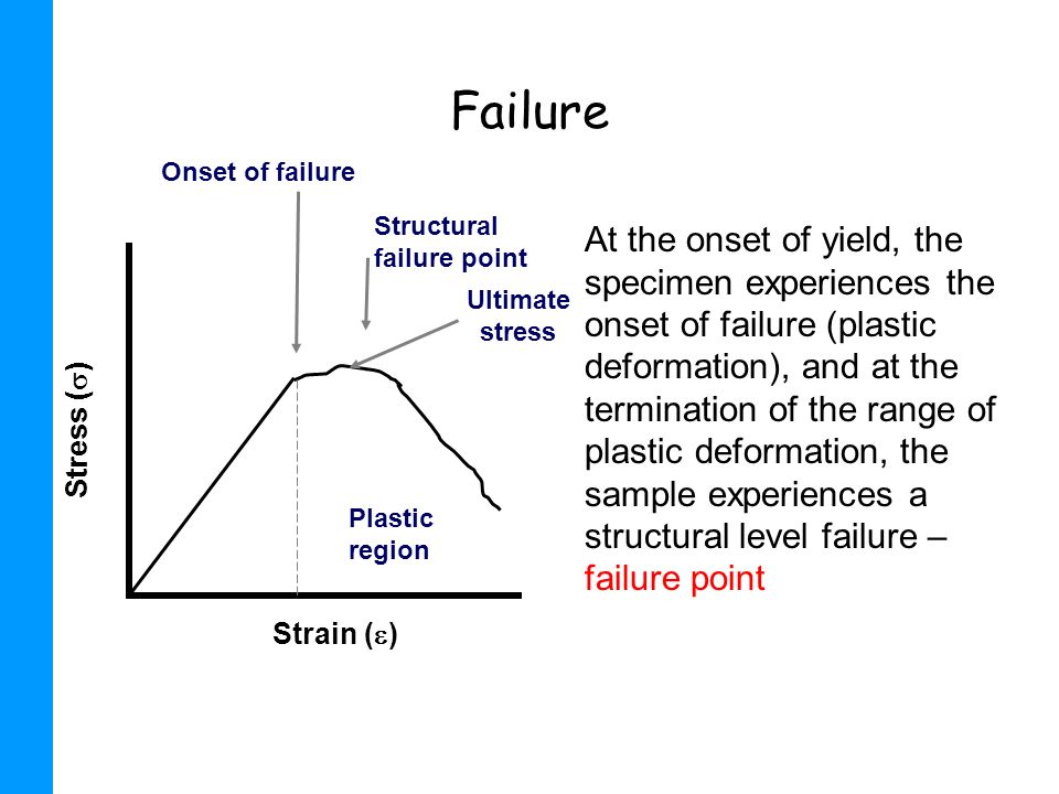 Failure At the onset of yield, the specimen experiences the onset of failure (plastic deformation), and at the termination of the range of plastic def