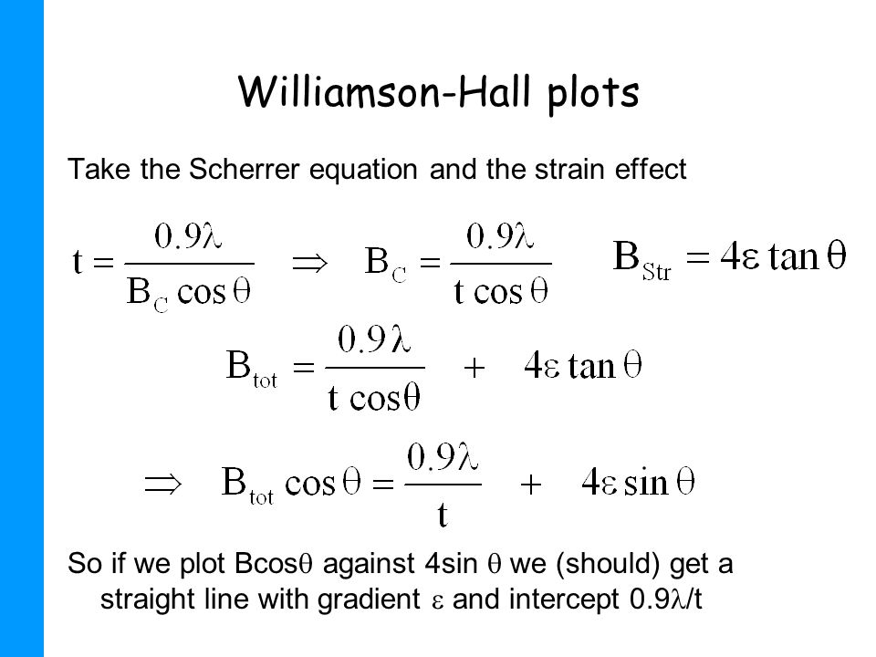 Williamson-Hall plots Take the Scherrer equation and the strain effect So if we plot Bcos against 4sin we (should) get a straight line with gradient a