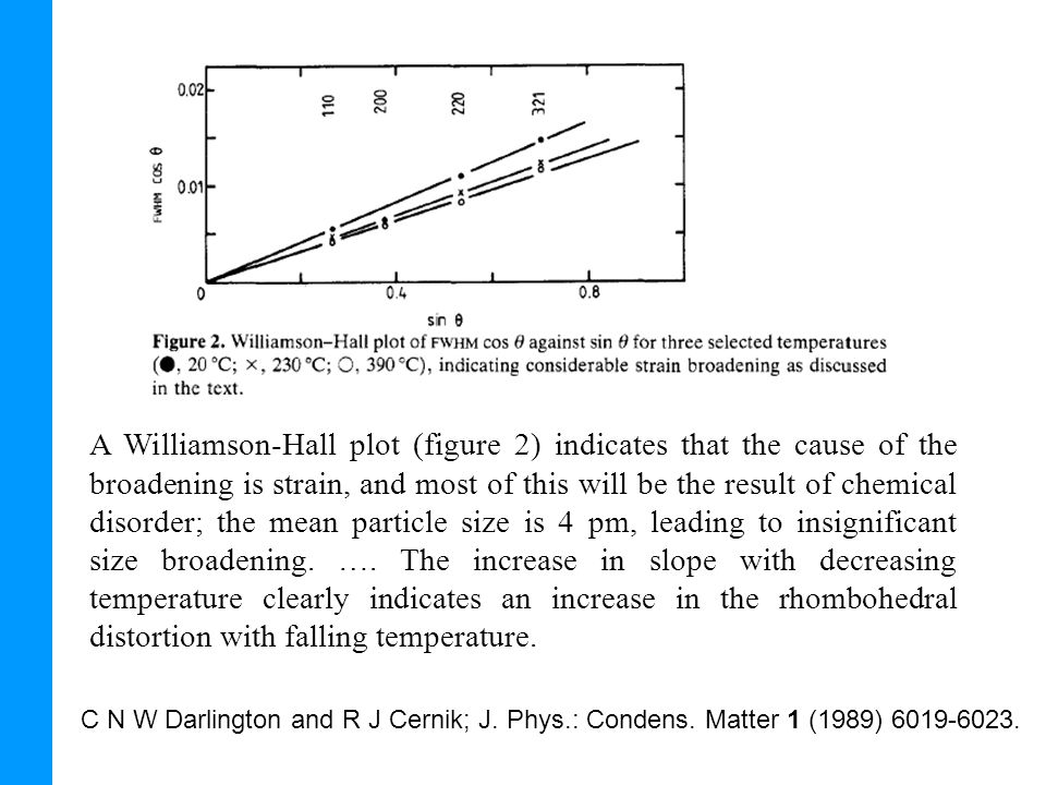 A Williamson-Hall plot (figure 2) indicates that the cause of the broadening is strain, and most of this will be the result of chemical disorder; the