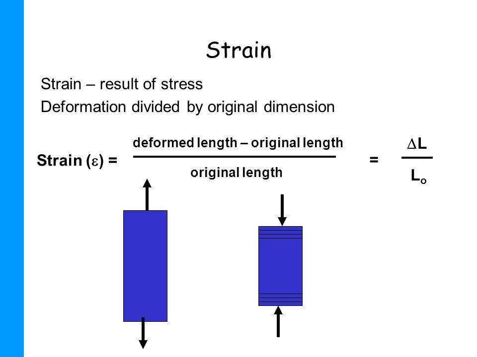 Strain Strain – result of stress Deformation divided by original dimension Strain ( ) = deformed length – original length L LoLo original length =