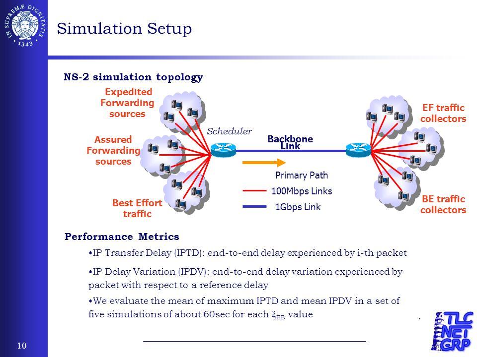 10 Simulation Setup.