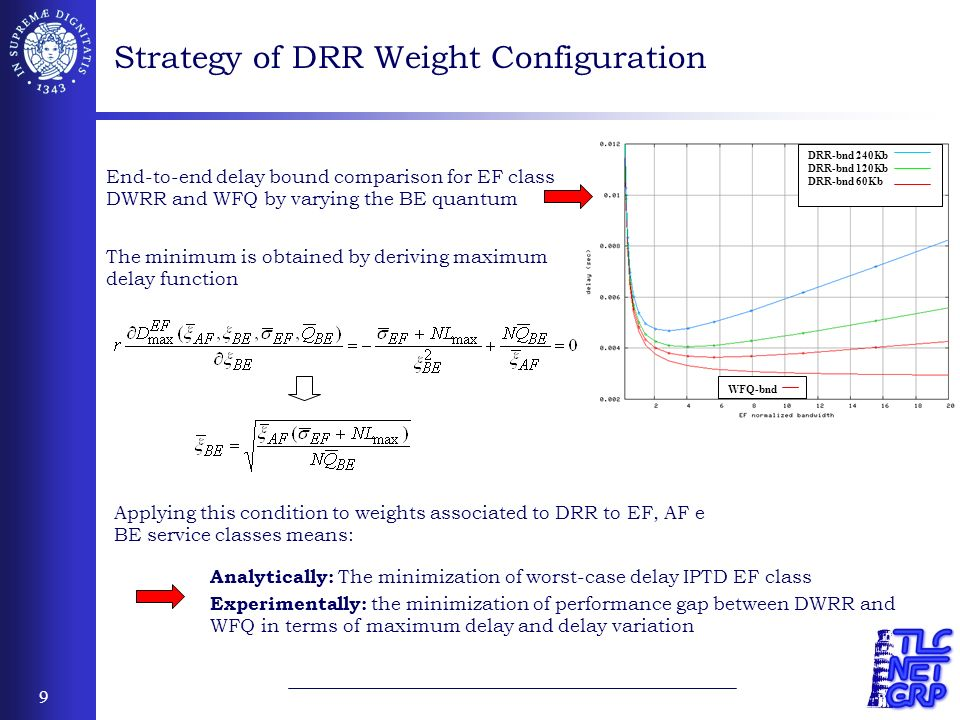9 DRR-bnd 240Kb DRR-bnd 120Kb DRR-bnd 60Kb WFQ-bnd The minimum is obtained by deriving maximum delay function End-to-end delay bound comparison for EF class DWRR and WFQ by varying the BE quantum Analytically: The minimization of worst-case delay IPTD EF class Experimentally: the minimization of performance gap between DWRR and WFQ in terms of maximum delay and delay variation Applying this condition to weights associated to DRR to EF, AF e BE service classes means: Strategy of DRR Weight Configuration