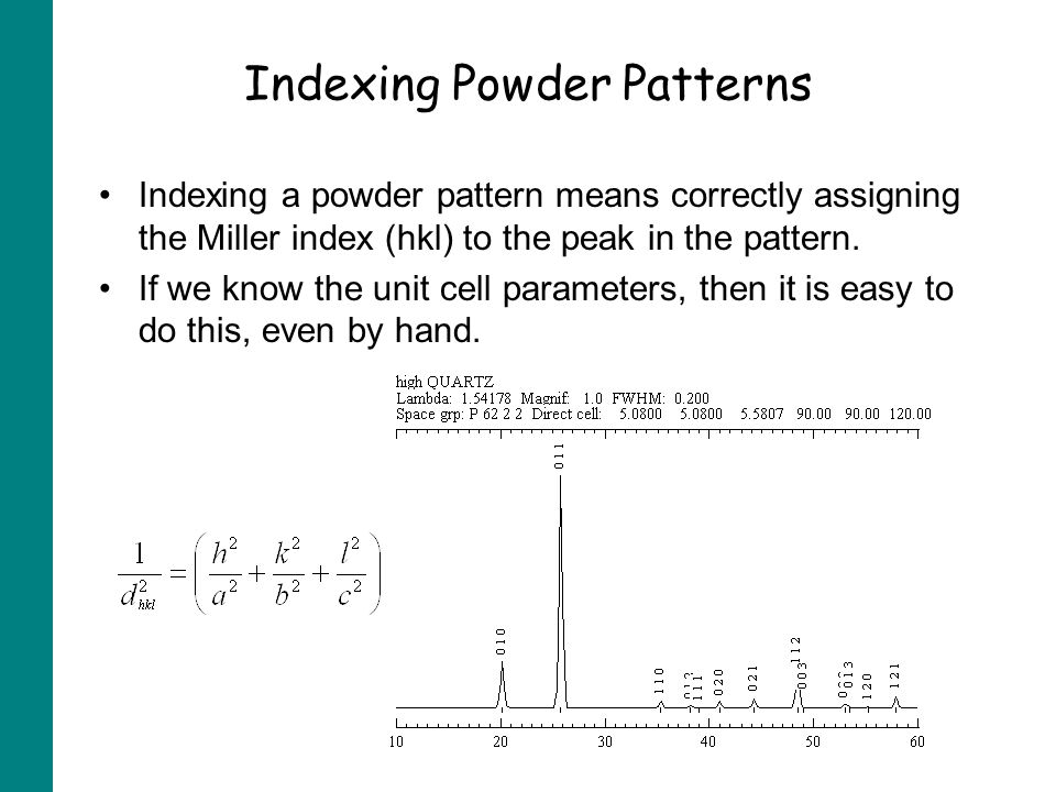 Indexing Powder Patterns Indexing a powder pattern means correctly assigning the Miller index (hkl) to the peak in the pattern.