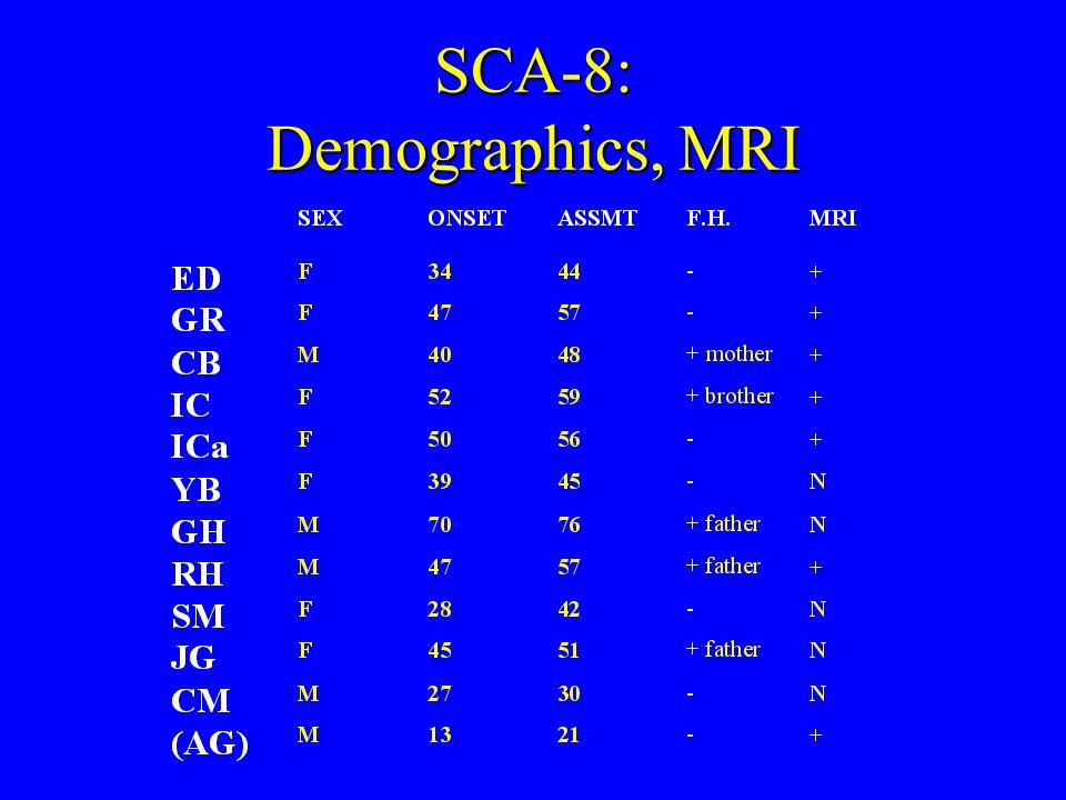 SCA-8: Demographics, MRI