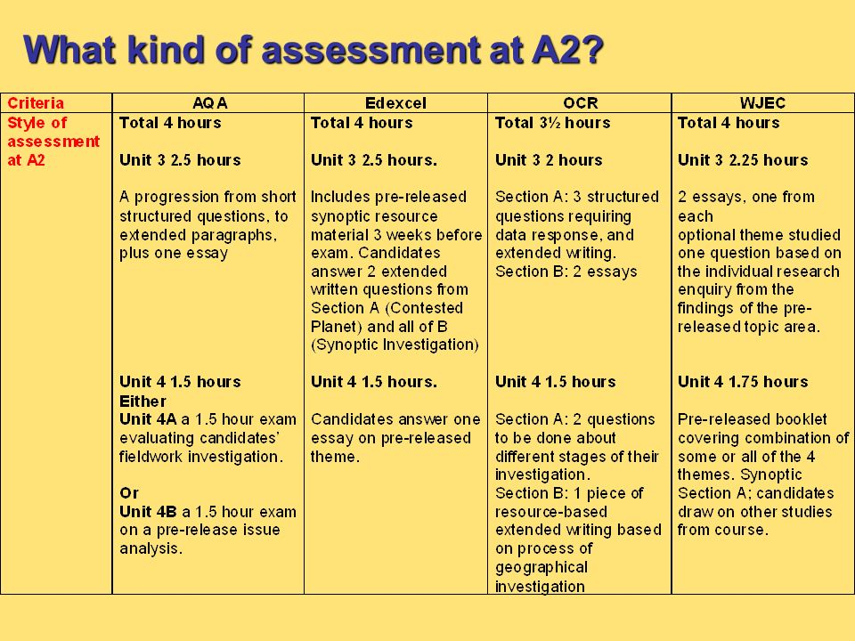 What kind of assessment at A2?