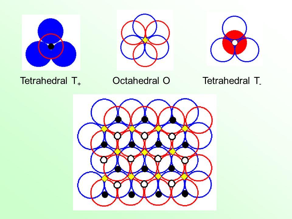 Tetrahedral T + Tetrahedral T - Octahedral O