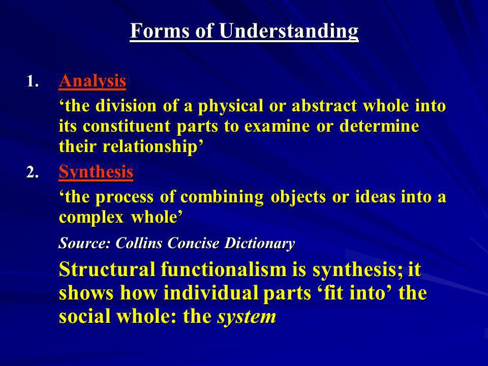 Parsons: The System of Reality Human existence is composed of: 1.