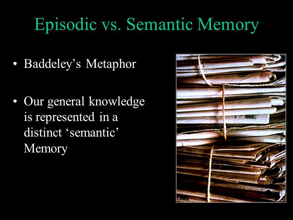 Episodic & Semantic Components of Autobiographical Memory Parker et al.