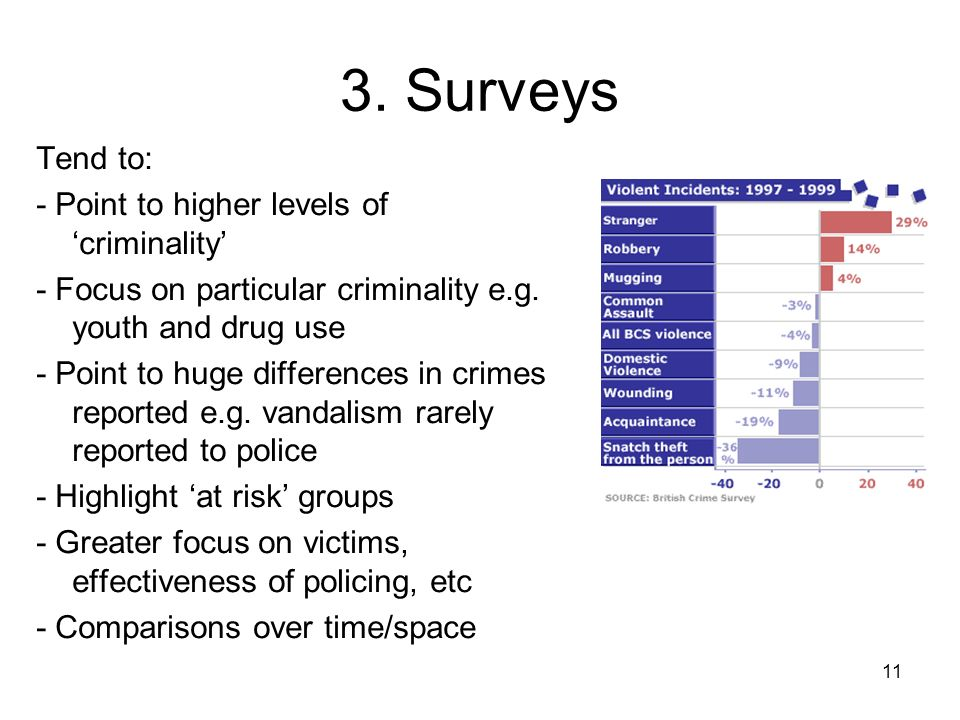11 3. Surveys Tend to: - Point to higher levels of criminality - Focus on particular criminality e.g. youth and drug use - Point to huge differences i