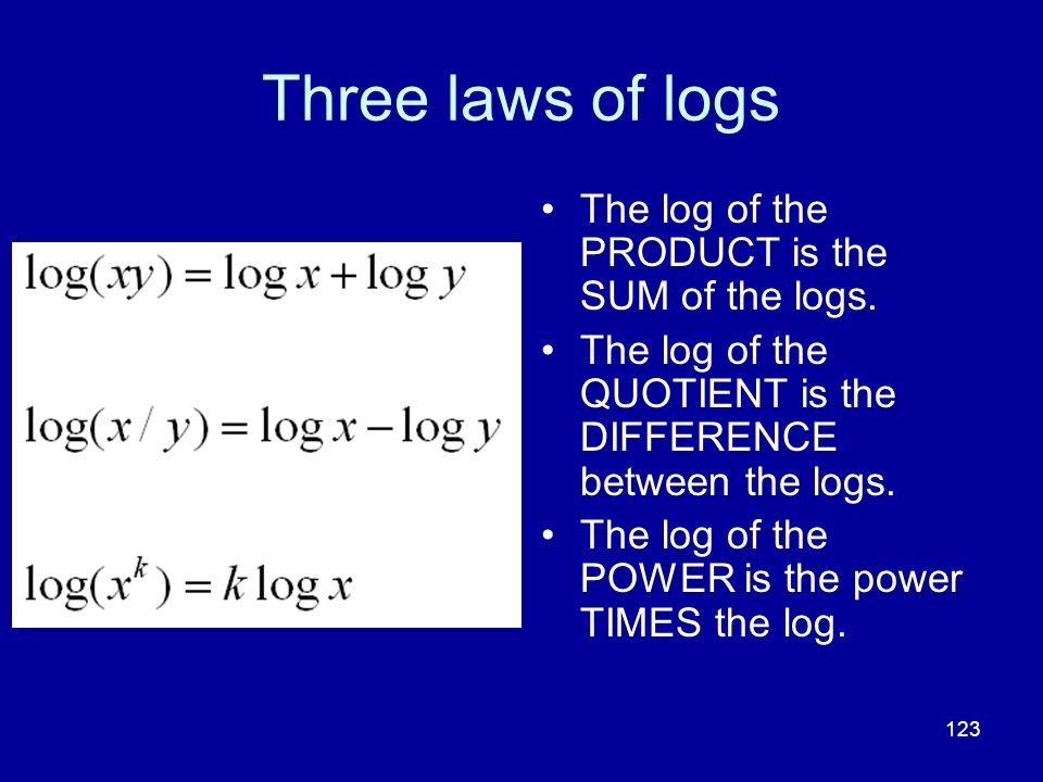 123 Three laws of logs The log of the PRODUCT is the SUM of the logs. The log of the QUOTIENT is the DIFFERENCE between the logs. The log of the POWER